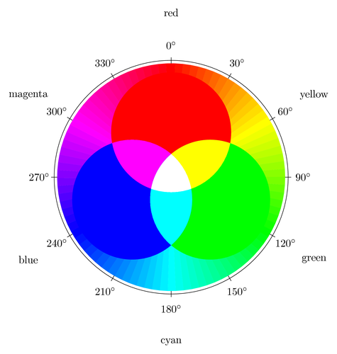 rgb-color-mixing
